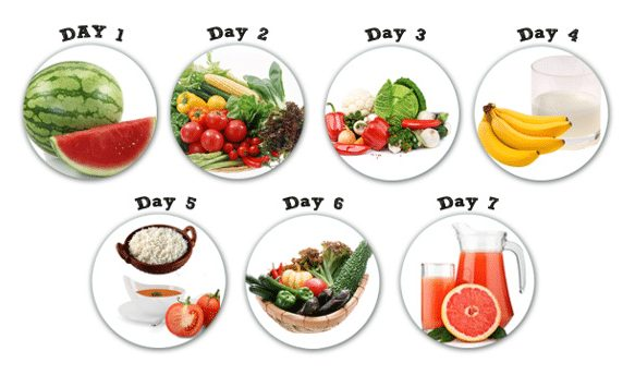7 Day GM Diet Plan For Weight Loss